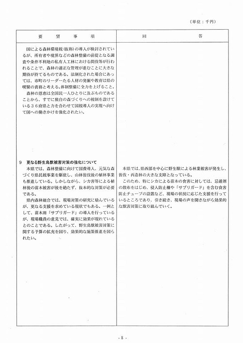 栃木県議会<民進党・無所属クラブ>年度中間期 政策推進・予算化要望 知事より回答が!⑪