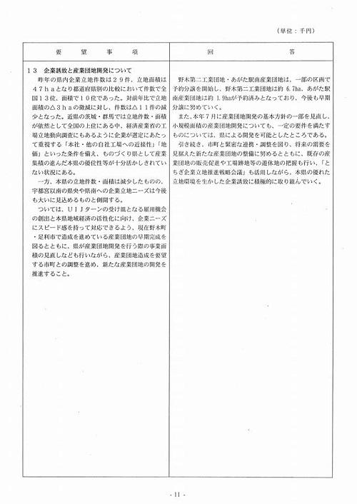 栃木県議会<民進党・無所属クラブ>年度中間期 政策推進・予算化要望 知事より回答が!⑭