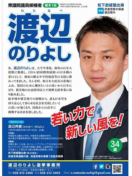 栃木1区 無所属<渡辺のりよし>候補 出陣!⑤