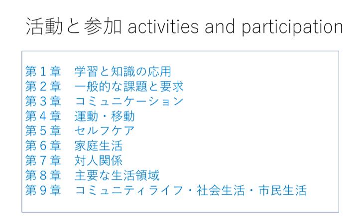 ICF 国際生活機能分類 活動と参加 大分類項目