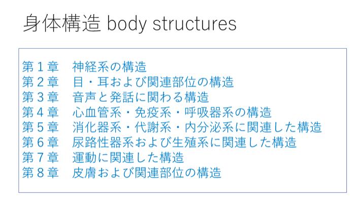 ICF 国際生活機能分類 身体構造 大分類項目