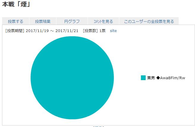 result_smoke.png