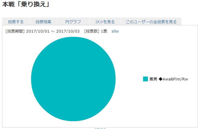result_transfer.png