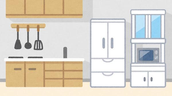 背景、家、台所