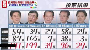 2012 総裁選挙