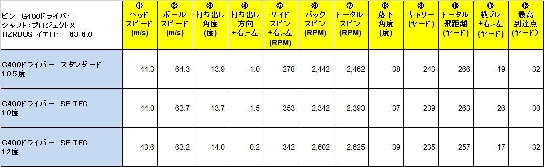 Data2_G400_Driver.jpg