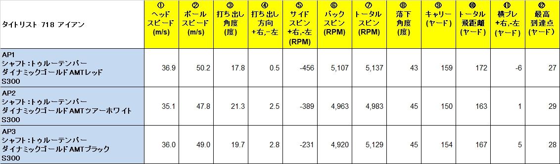 Data_718_AP123.jpg