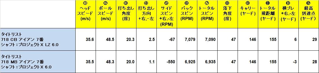 Data_718_CBMB.jpg