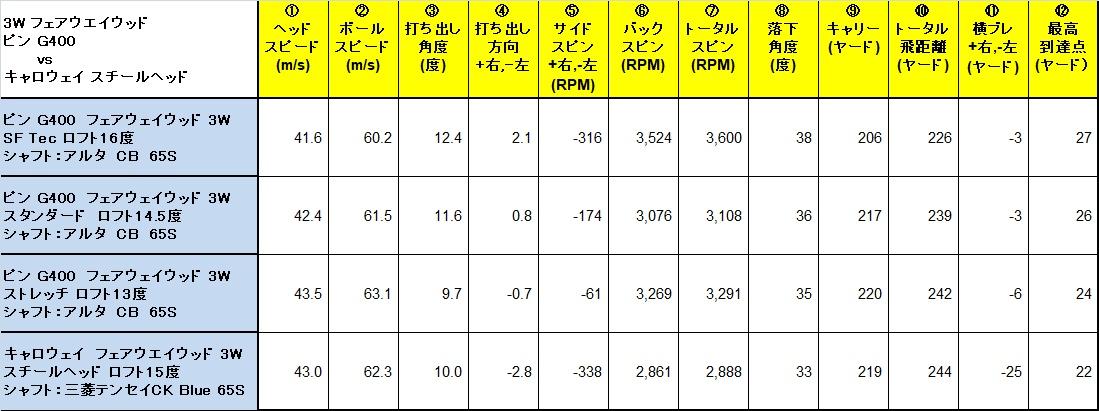 Data_G400_Steelhead.jpg