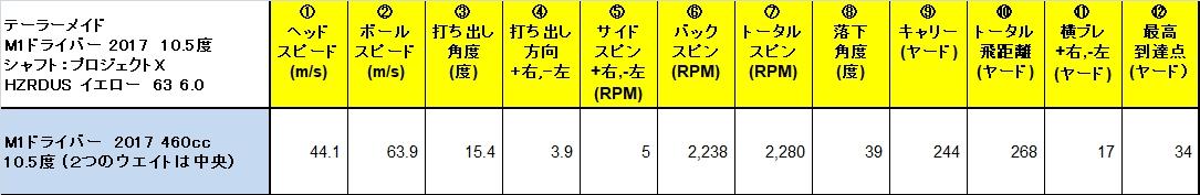 Data_HZRDUS_2.jpg