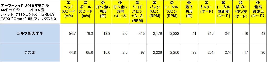 Data_HZRDUS_Green.jpg