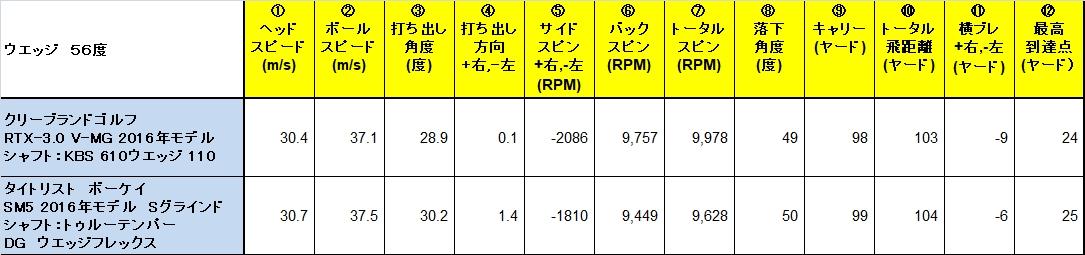 Data_RTX3_SM5.jpg