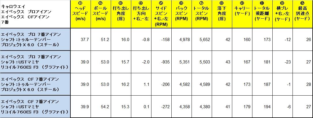 Data_Recoil_760.jpg