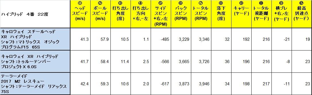 Data_SteelheadXRM2_Hybrid.jpg