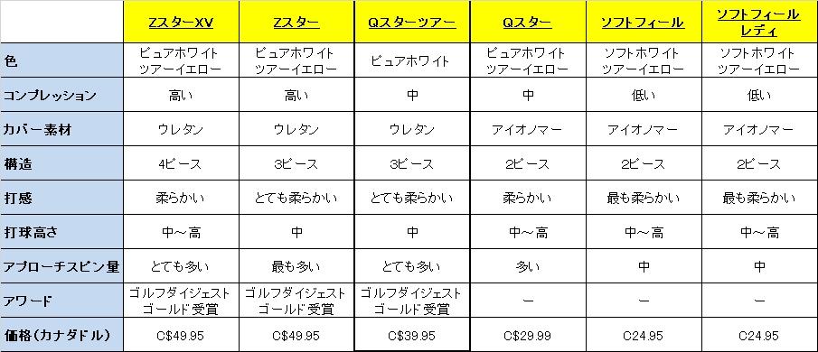 QStar_Comparison.jpg
