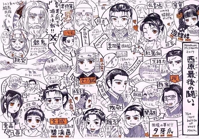 「西原最後の闘い」のキャラ表(二色コピー)。文誠はサブキャラなのに過去を整頓しようと思ったら、なぜかこんなことに。