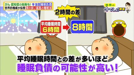 睡眠負債確認方法
