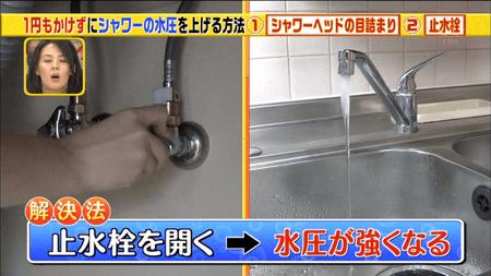 止水栓調整