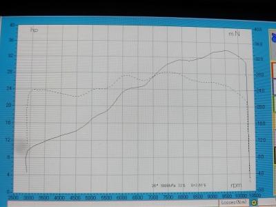 BMW G310R レースマフラー開発 最終仕様    (4)