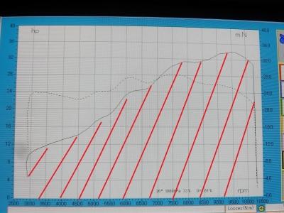 BMW G310R レースマフラー開発 最終仕様    (4) - コピー