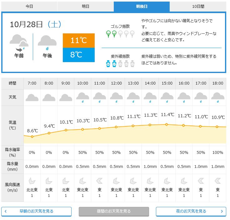 201710262日後天気予報