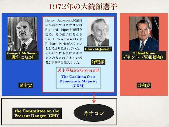 1972年の大統領選jpeg
