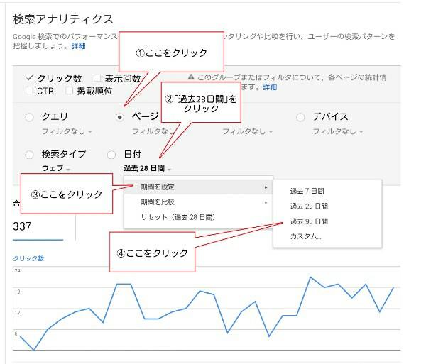 検索流入が多い記事とは?データを集めて分析したい!ご協力お願いします!