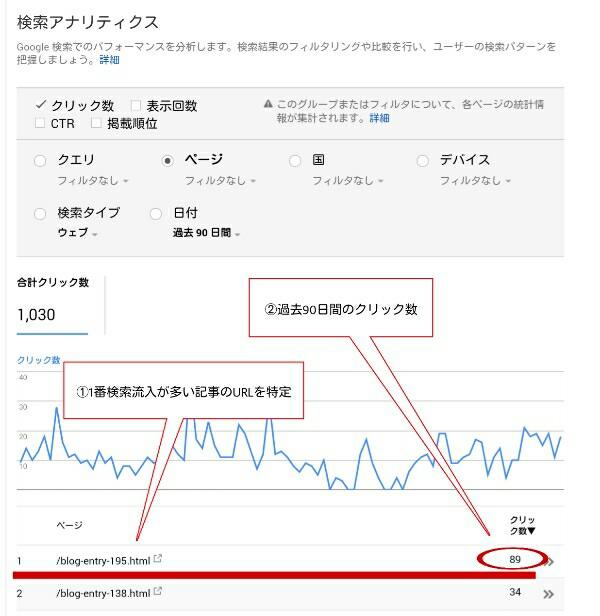 検索流入が多い記事の見方