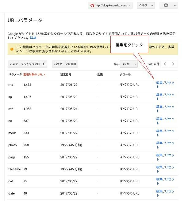 URLパラメータの使い方1