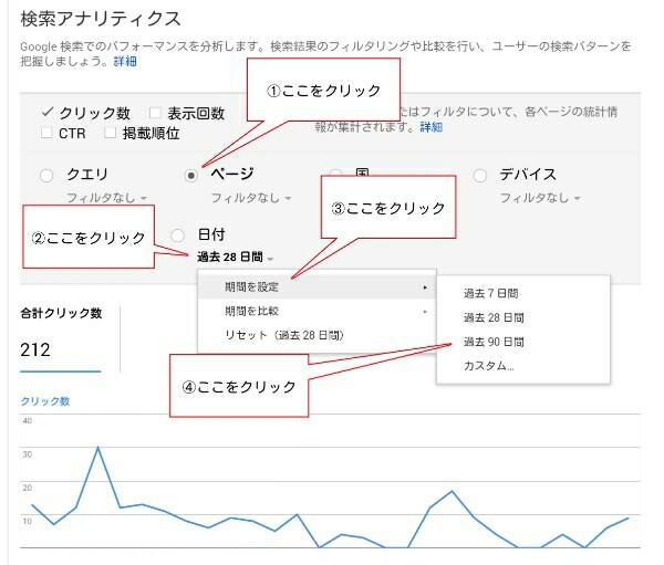 search consoleのデータの出し方1