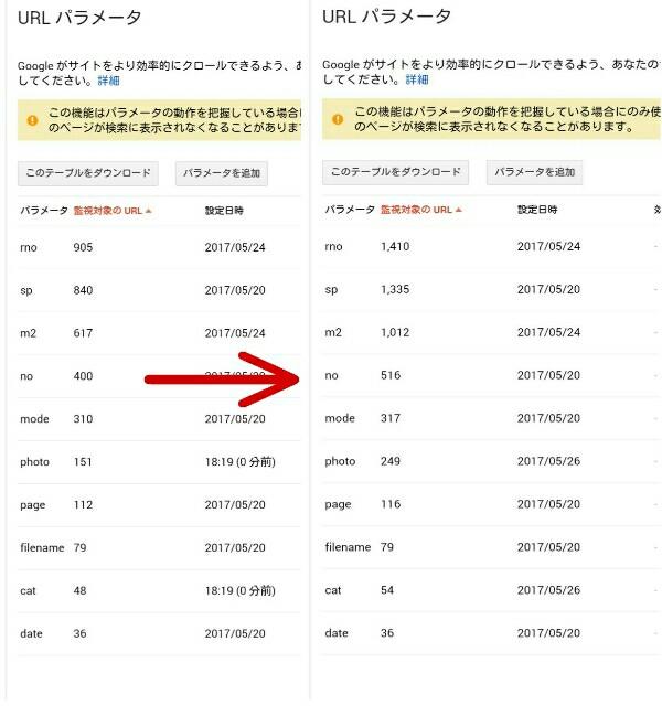 URLパラメータの画面