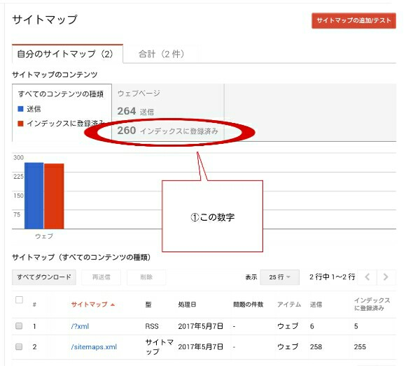 search consoleのサイトマップを開いた画面