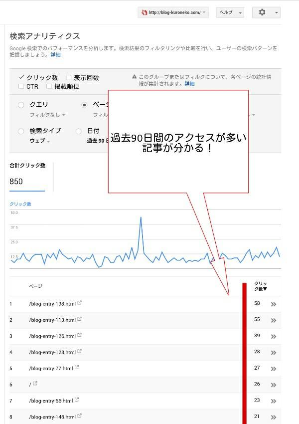 search consoleの操作説明4