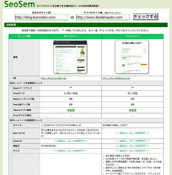 SEOSEMの画面からのAlexaランキング