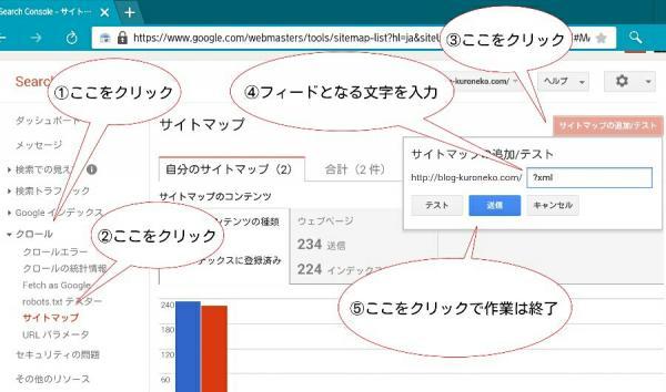 search consoleのフィード送信方法