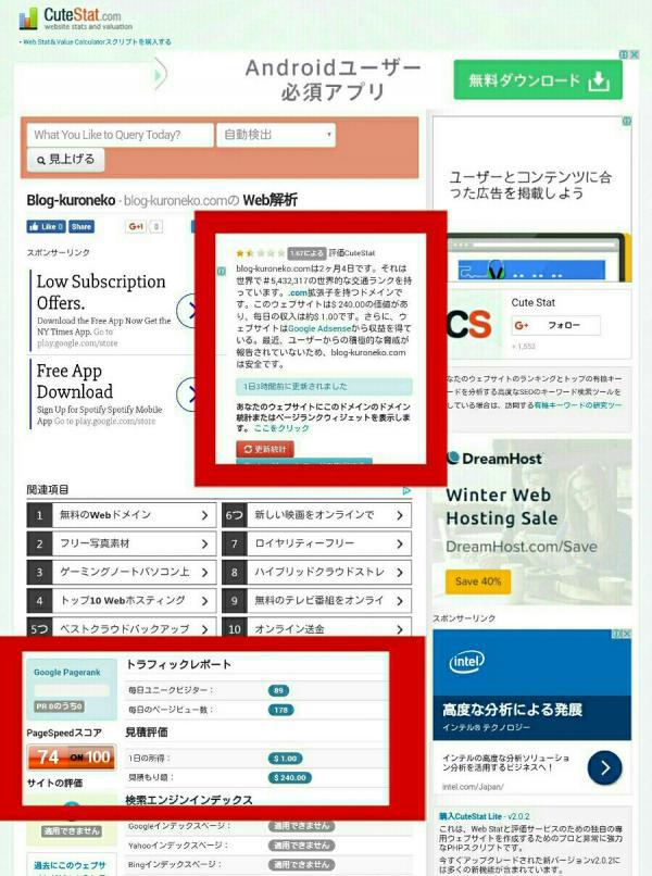 CuteStat.comを開いた画面
