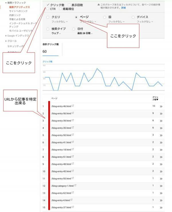 search consoleの操作説明3