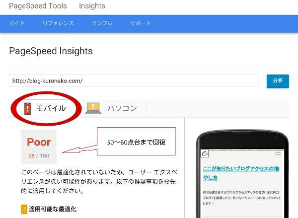 PageSpeed Insightsのモバイルでのスコア