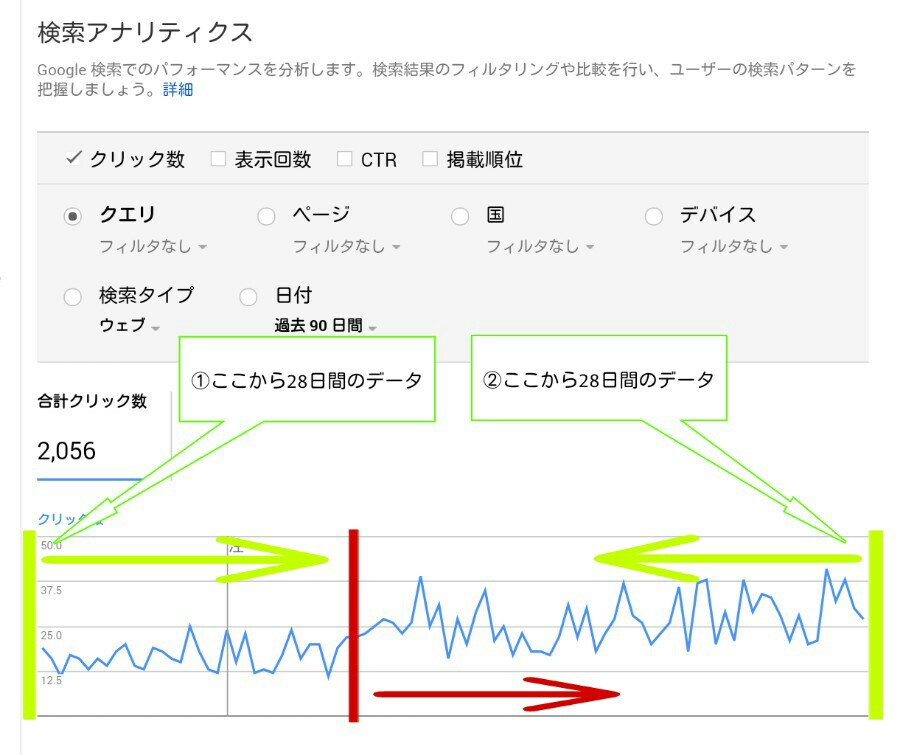 search consoleのデータから検索流入を増やす方法を考えてみた!